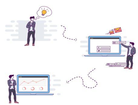 planner - zoho marketing hub
